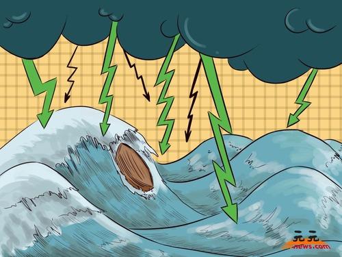 中国股市暴跌寻幕后黑手 证监会背黑锅了?