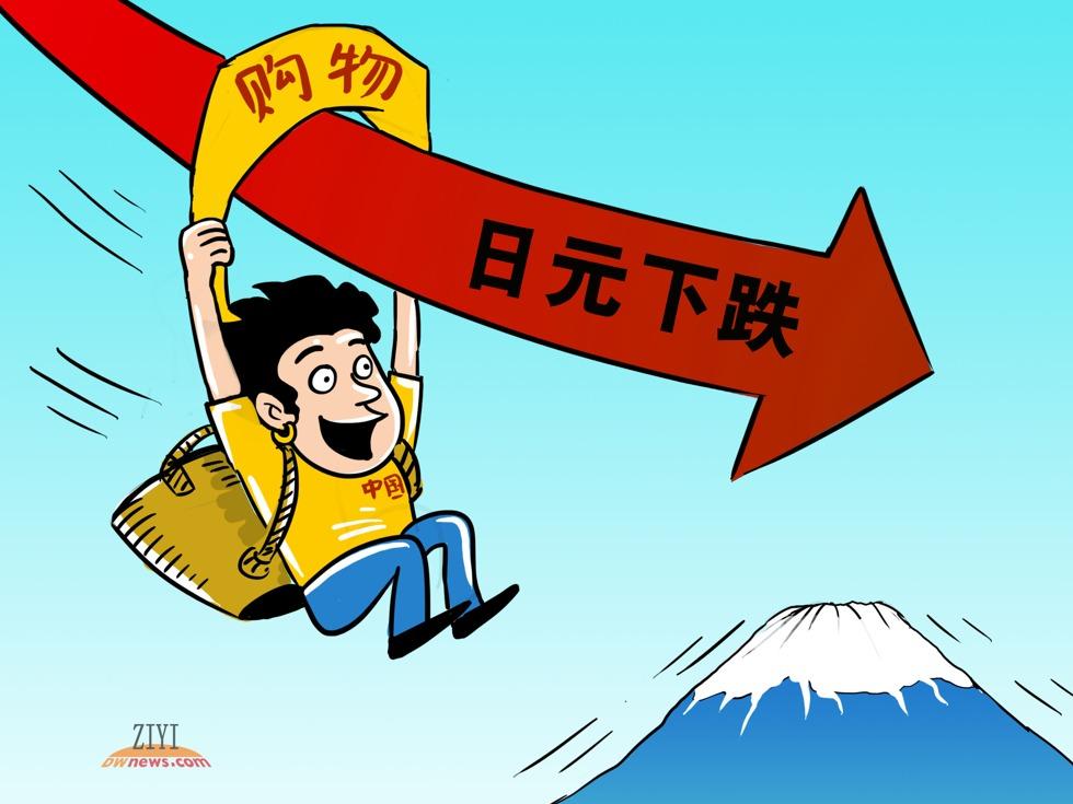 日元上涨10% 高盛死心不改坚持看空